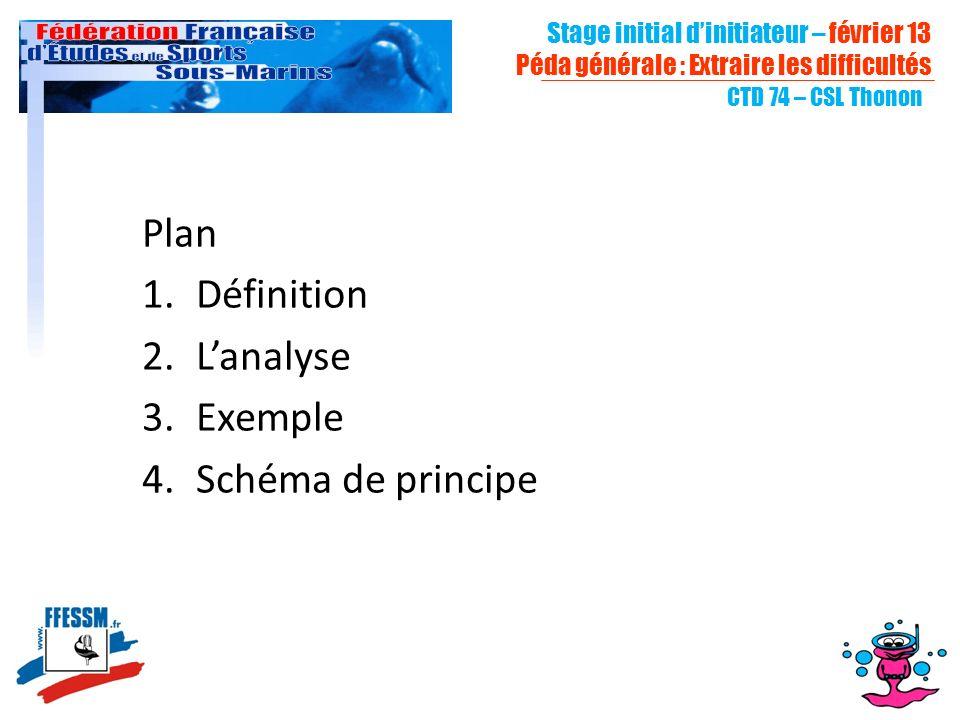 Stage initial dinitiateur – février 13 Péda générale : Extraire les difficultés CTD 74 – CSL Thonon Plan 1.Définition 2.Lanalyse 3.Exemple 4.Schéma de principe