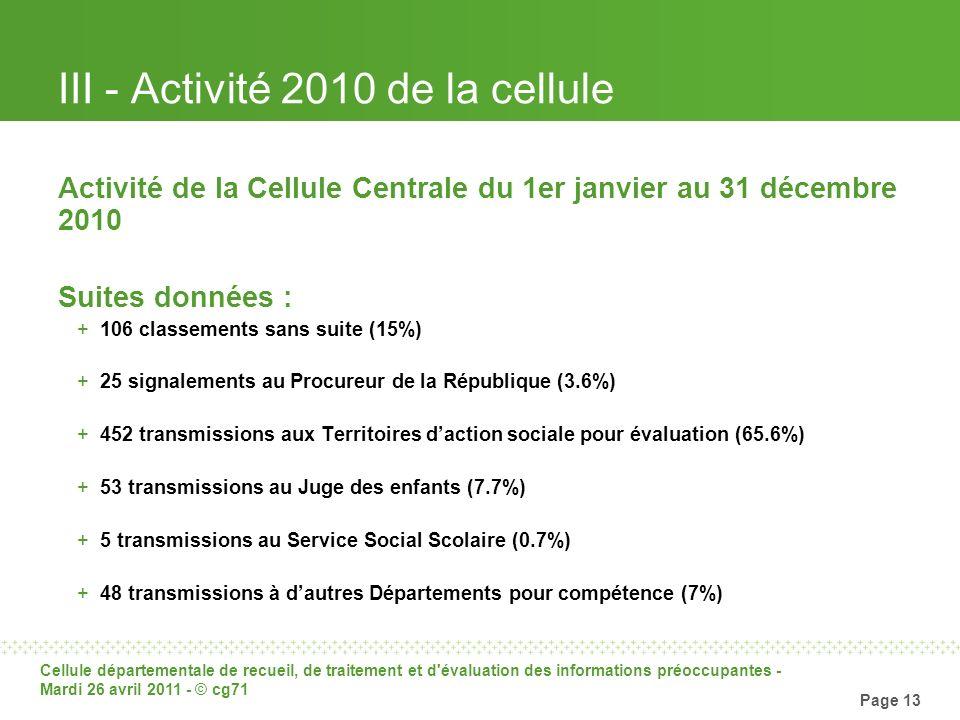 Cellule départementale de recueil, de traitement et d'évaluation des informations préoccupantes - Mardi 26 avril 2011 - © cg71 Page 13 III - Activité
