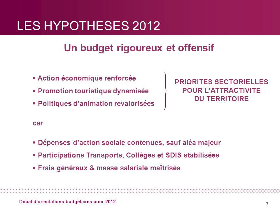 7 Débat dorientations budgétaires pour 2012 LES HYPOTHESES 2012 Un budget rigoureux et offensif Action économique renforcée Promotion touristique dyna