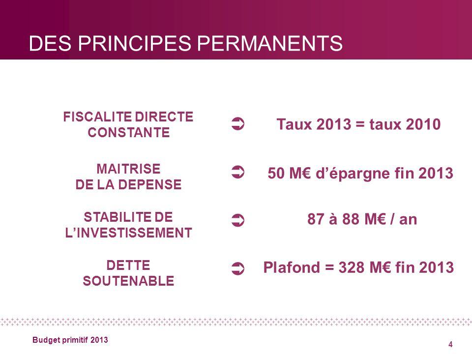 4 Budget primitif 2013 DES PRINCIPES PERMANENTS FISCALITE DIRECTE CONSTANTE STABILITE DE LINVESTISSEMENT MAITRISE DE LA DEPENSE DETTE SOUTENABLE Taux 2013 = taux 2010 50 M dépargne fin 2013 87 à 88 M / an Plafond = 328 M fin 2013