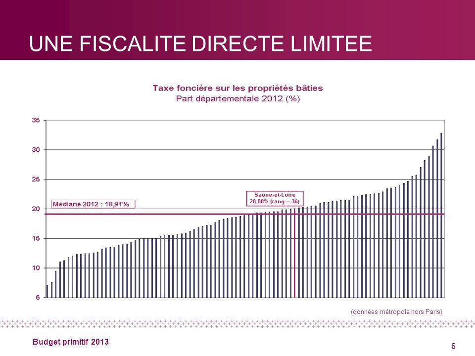 5 Budget primitif 2013 UNE FISCALITE DIRECTE LIMITEE (données métropole hors Paris)