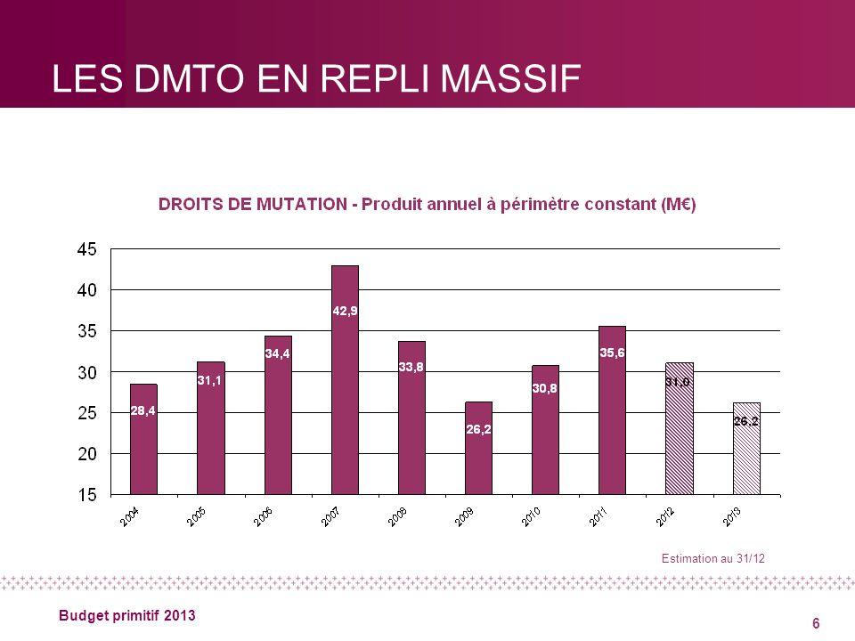 6 Budget primitif 2013 LES DMTO EN REPLI MASSIF Estimation au 31/12