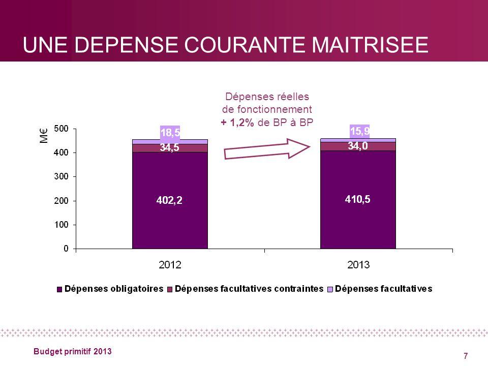 7 Budget primitif 2013 UNE DEPENSE COURANTE MAITRISEE Dépenses réelles de fonctionnement + 1,2% de BP à BP
