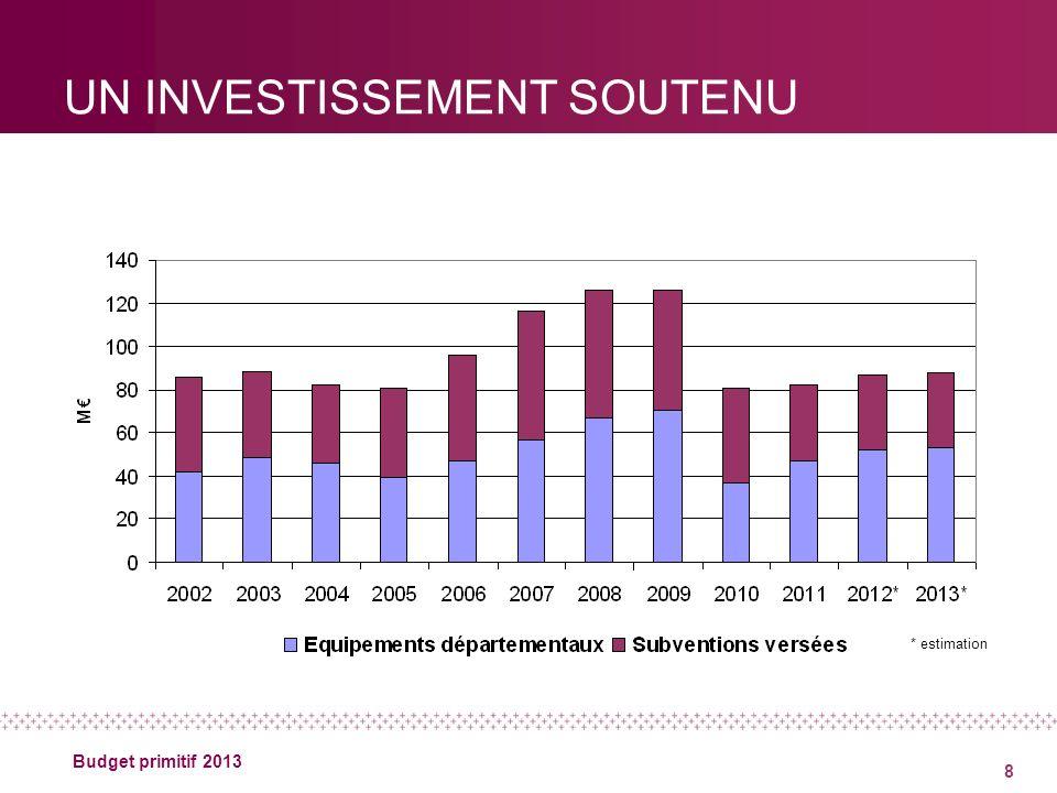 8 Budget primitif 2013 UN INVESTISSEMENT SOUTENU * estimation