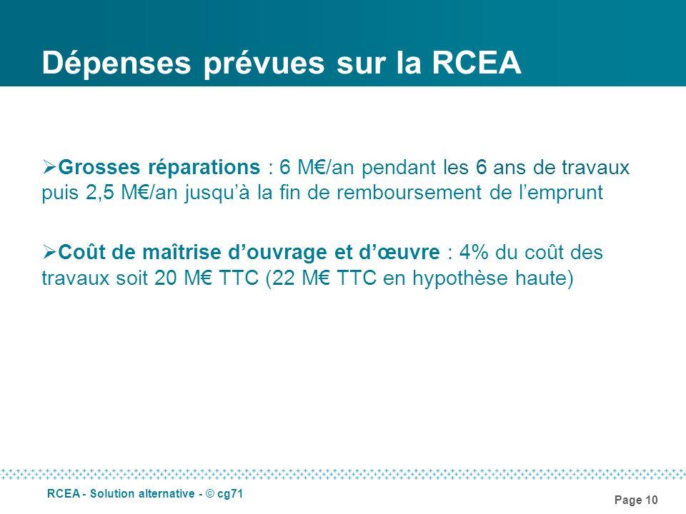 Page 10 RCEA - Solution alternative - © cg71 Dépenses prévues sur la RCEA Grosses réparations : 6 M/an pendant les 6 ans de travaux puis 2,5 M/an jusq