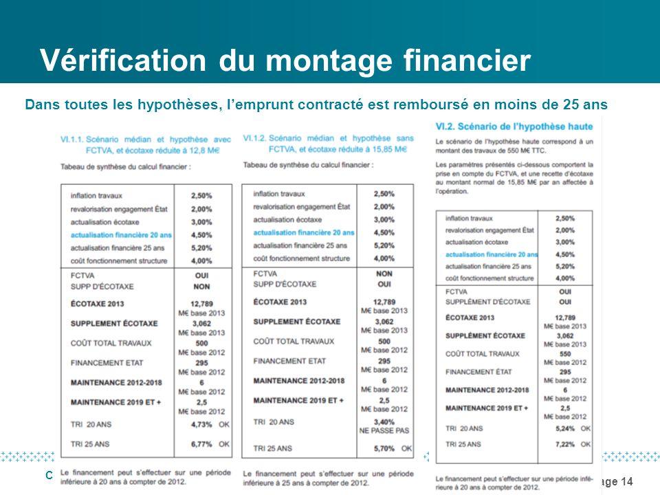 Page 14 CEA - Solution alternative - © cg71 Vérification du montage financier Dans toutes les hypothèses, lemprunt contracté est remboursé en moins de
