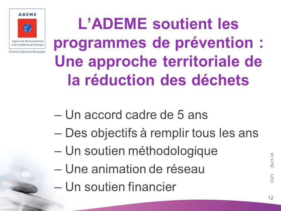 CG71 29-11-10 12 LADEME soutient les programmes de prévention : Une approche territoriale de la réduction des déchets –Un accord cadre de 5 ans –Des o