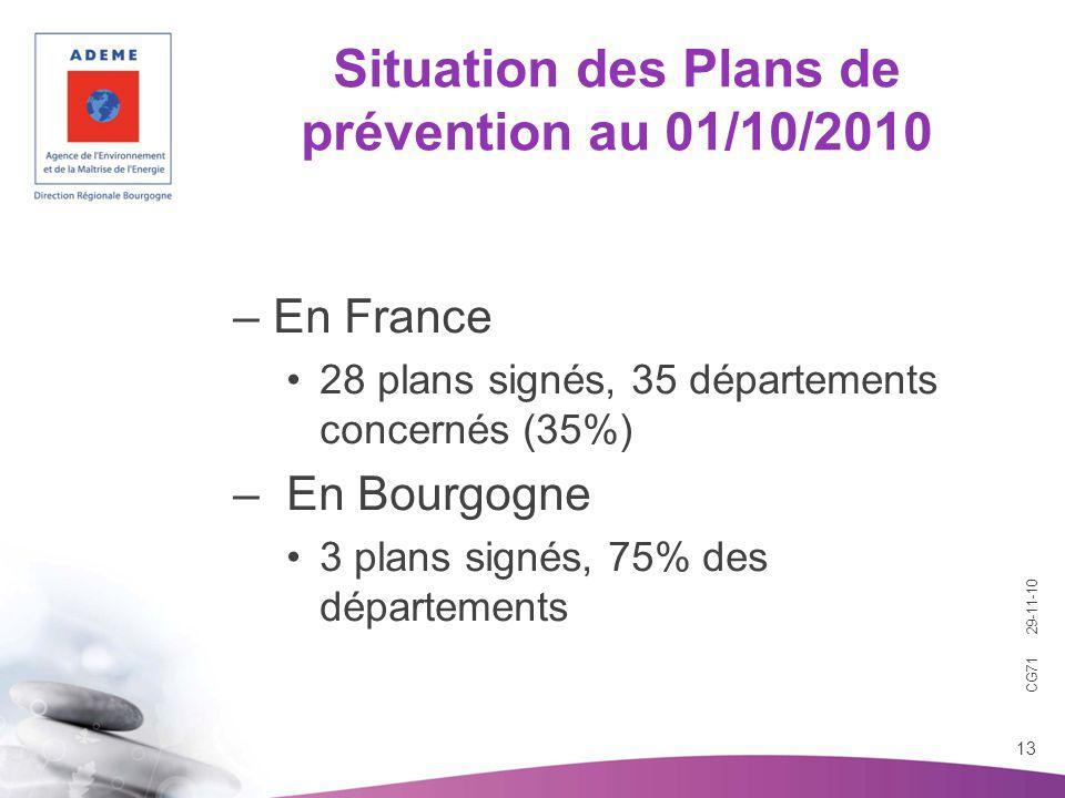 CG71 29-11-10 13 Situation des Plans de prévention au 01/10/2010 –En France 28 plans signés, 35 départements concernés (35%) – En Bourgogne 3 plans si