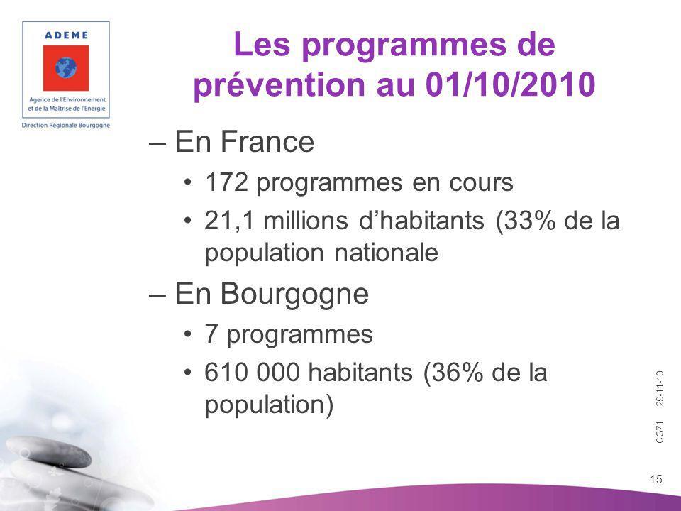 CG71 29-11-10 15 Les programmes de prévention au 01/10/2010 –En France 172 programmes en cours 21,1 millions dhabitants (33% de la population national