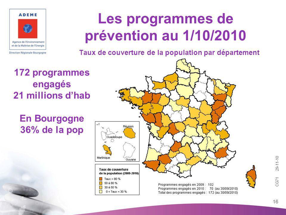 CG71 29-11-10 16 Les programmes de prévention au 1/10/2010 172 programmes engagés 21 millions dhab En Bourgogne 36% de la pop Taux de couverture de la