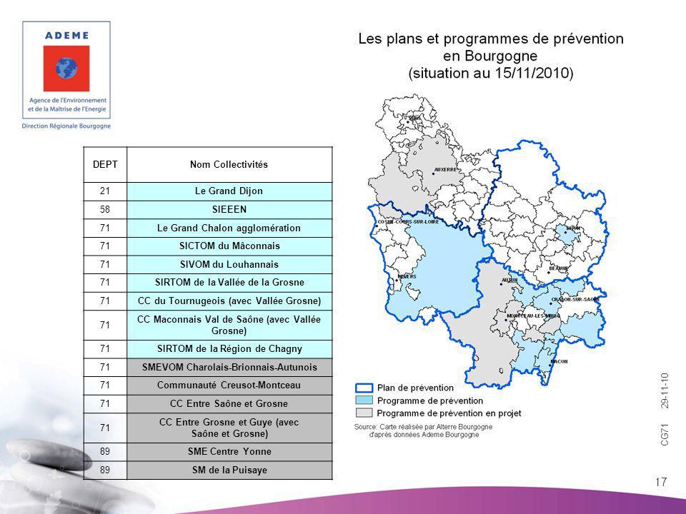 CG71 29-11-10 17 DEPTNom Collectivités 21Le Grand Dijon 58SIEEEN 71Le Grand Chalon agglomération 71SICTOM du Mâconnais 71SIVOM du Louhannais 71SIRTOM
