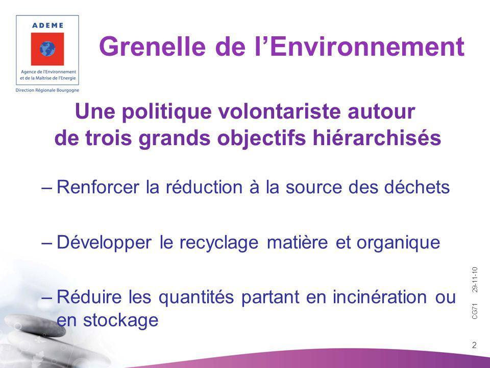 CG71 29-11-10 2 Grenelle de lEnvironnement –Renforcer la réduction à la source des déchets –Développer le recyclage matière et organique –Réduire les