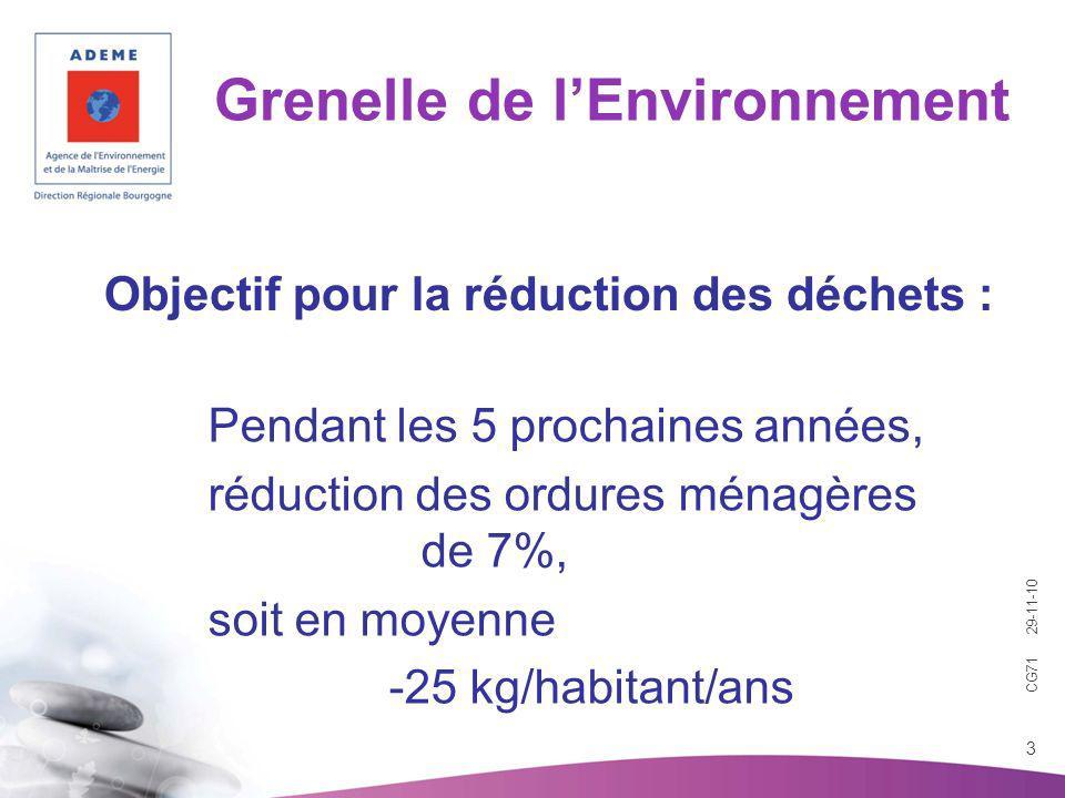 CG71 29-11-10 3 Grenelle de lEnvironnement Pendant les 5 prochaines années, réduction des ordures ménagères de 7%, soit en moyenne -25 kg/habitant/ans