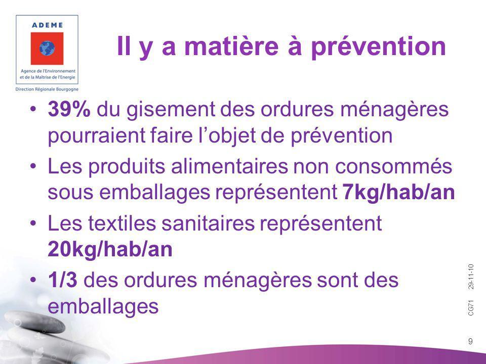 CG71 29-11-10 9 Il y a matière à prévention 39% du gisement des ordures ménagères pourraient faire lobjet de prévention Les produits alimentaires non