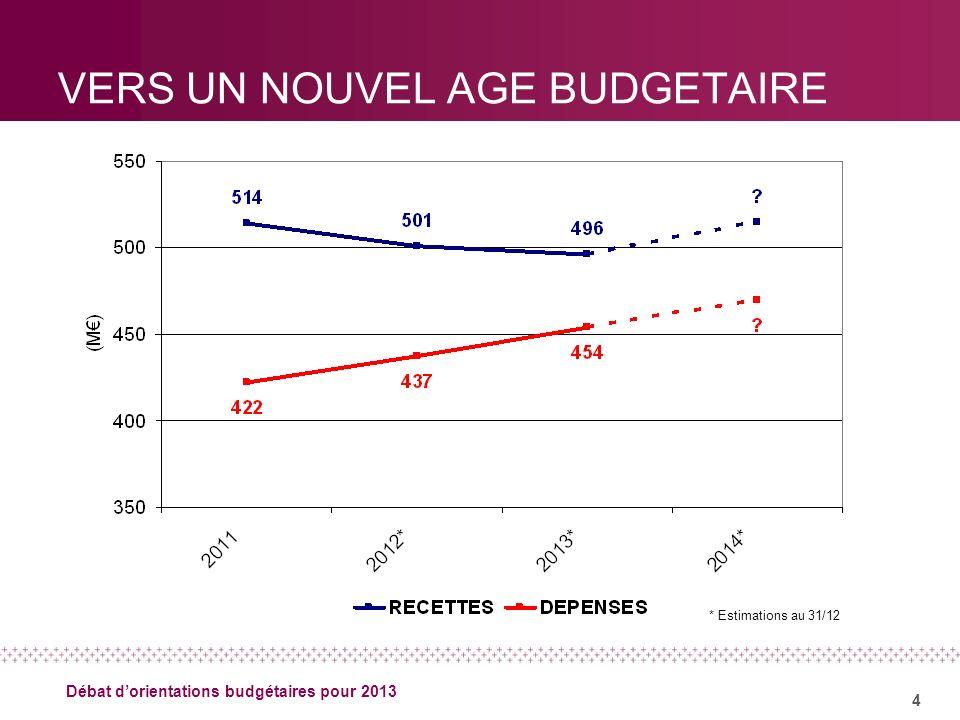 4 Débat dorientations budgétaires pour 2013 VERS UN NOUVEL AGE BUDGETAIRE * Estimations au 31/12