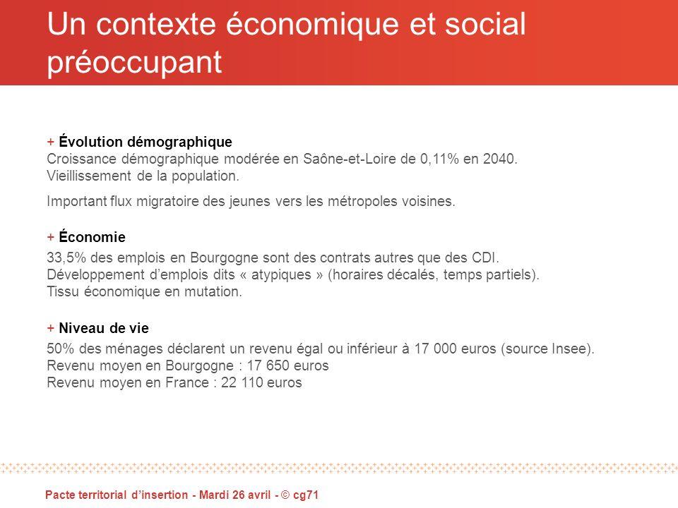 Un contexte économique et social préoccupant Pacte territorial dinsertion - Mardi 26 avril - © cg71 + Évolution démographique Croissance démographique modérée en Saône-et-Loire de 0,11% en 2040.