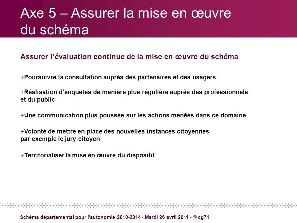 Axe 5 – Assurer la mise en œuvre du schéma Assurer lévaluation continue de la mise en œuvre du schéma +Poursuivre la consultation auprès des partenair