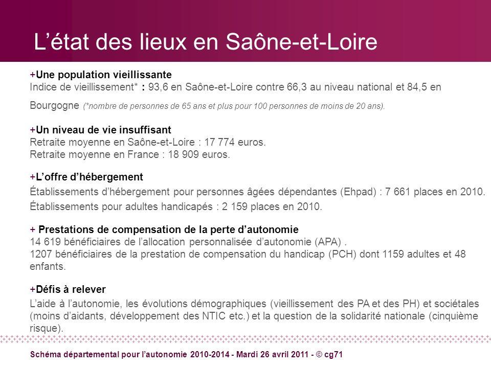 Létat des lieux en Saône-et-Loire +Une population vieillissante Indice de vieillissement* : 93,6 en Saône-et-Loire contre 66,3 au niveau national et 8