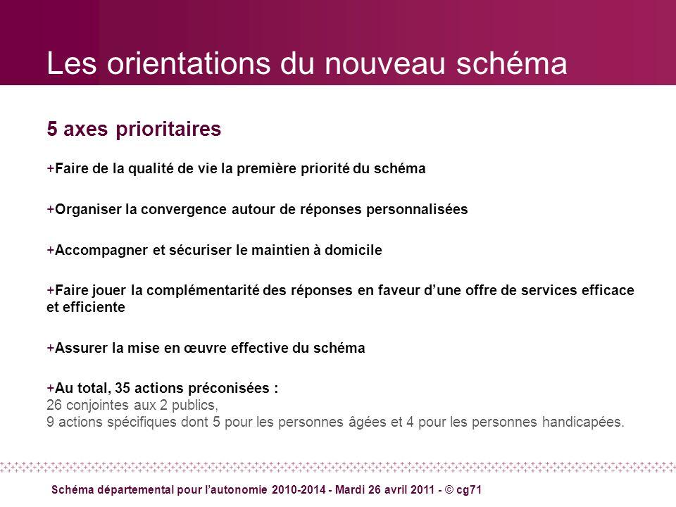 Les orientations du nouveau schéma 5 axes prioritaires +Faire de la qualité de vie la première priorité du schéma +Organiser la convergence autour de