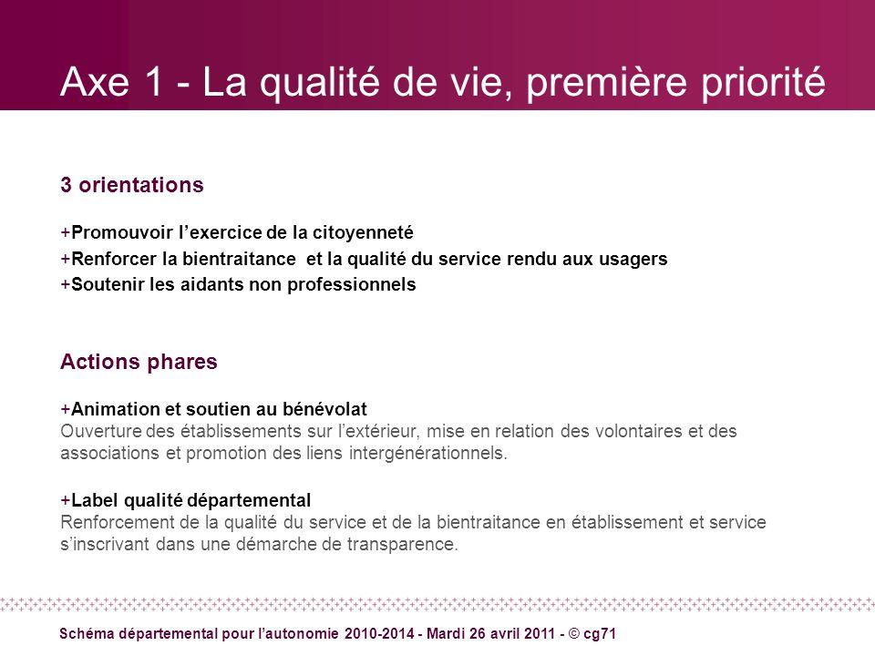 Axe 1 - La qualité de vie, première priorité 3 orientations +Promouvoir lexercice de la citoyenneté +Renforcer la bientraitance et la qualité du servi