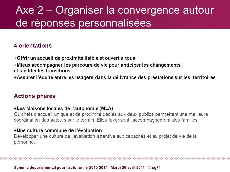 Axe 2 – Organiser la convergence autour de réponses personnalisées 4 orientations +Offrir un accueil de proximité lisible et ouvert à tous +Mieux acco