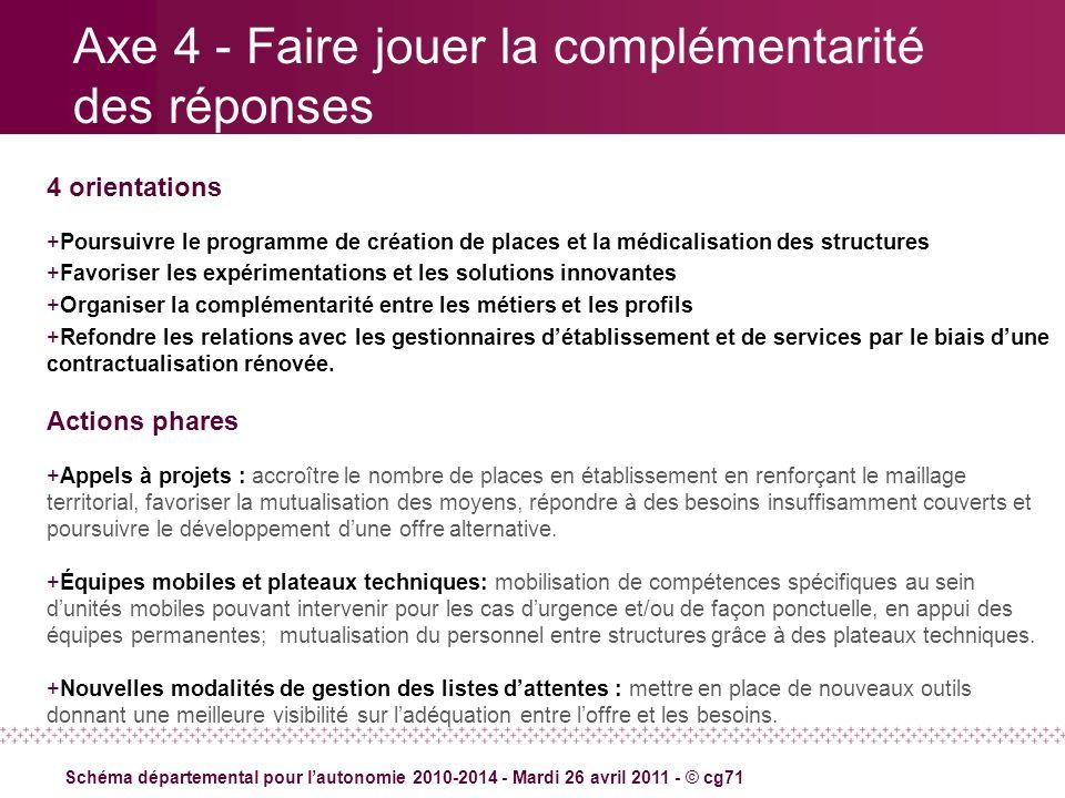 Axe 4 - Faire jouer la complémentarité des réponses 4 orientations +Poursuivre le programme de création de places et la médicalisation des structures