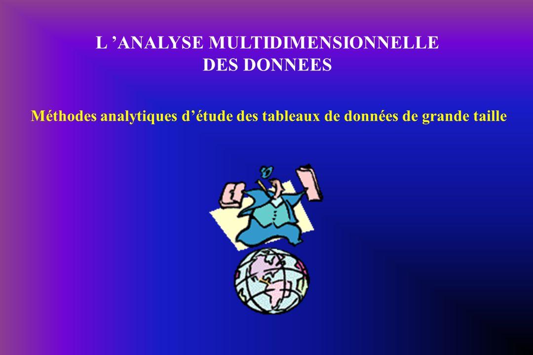 L ANALYSE MULTIDIMENSIONNELLE DES DONNEES Méthodes analytiques détude des tableaux de données de grande taille