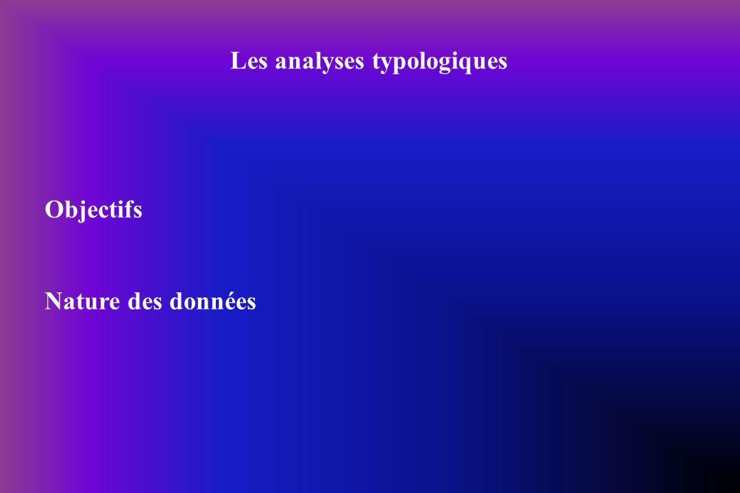 Les analyses typologiques Objectifs Nature des données