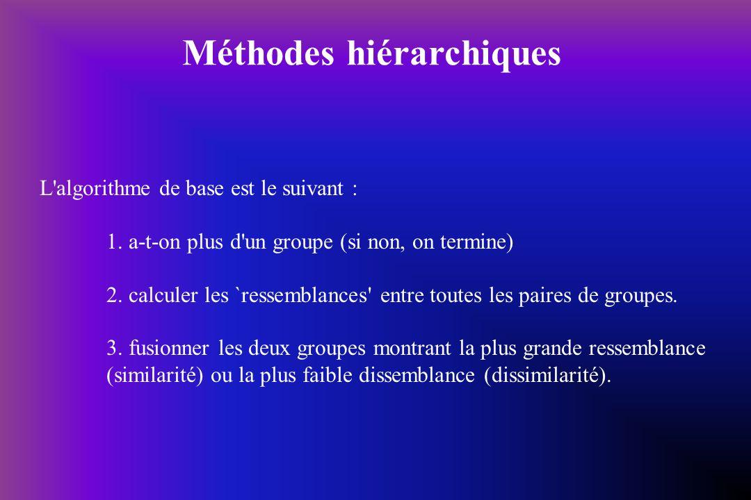 Méthodes hiérarchiques L'algorithme de base est le suivant : 1. a-t-on plus d'un groupe (si non, on termine) 2. calculer les `ressemblances' entre tou