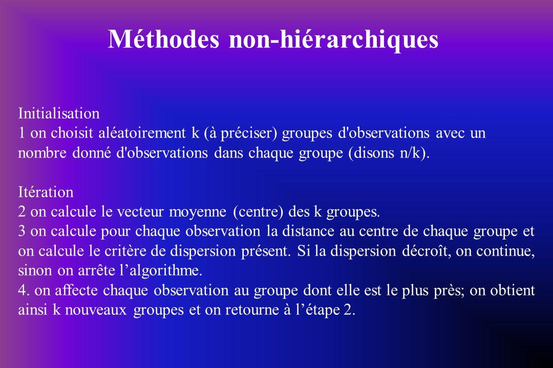 Méthodes non-hiérarchiques Initialisation 1 on choisit aléatoirement k (à préciser) groupes d'observations avec un nombre donné d'observations dans ch
