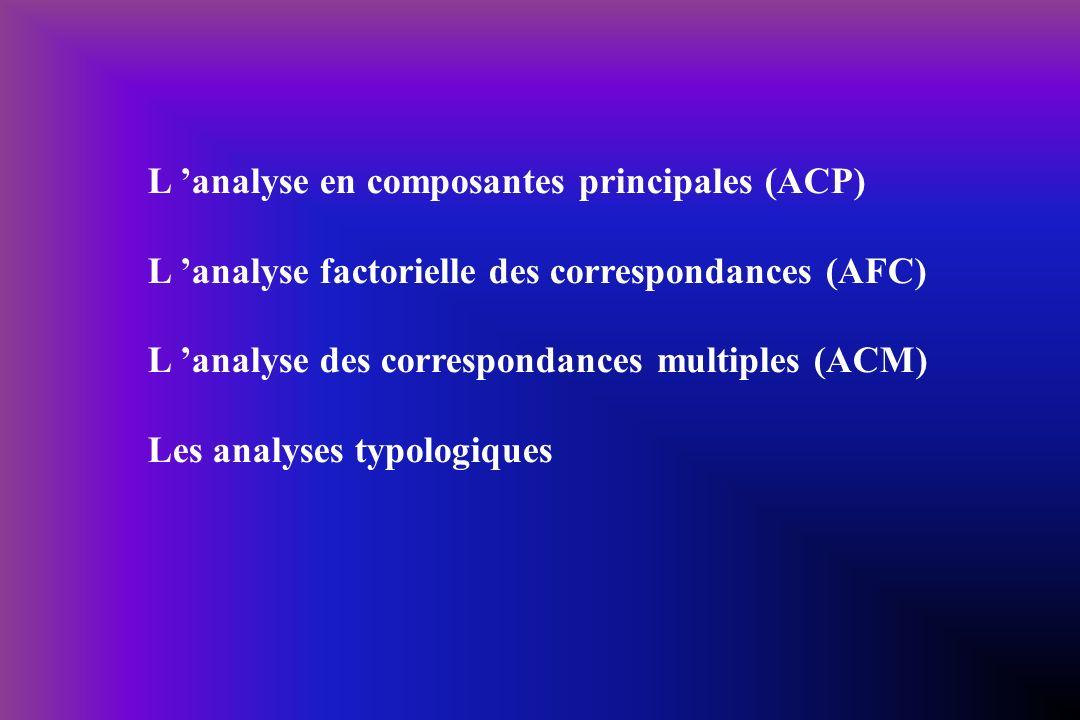L analyse en composantes principales (ACP) L analyse factorielle des correspondances (AFC) L analyse des correspondances multiples (ACM) Les analyses