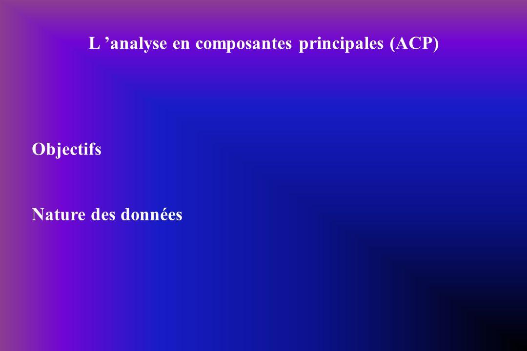 L analyse en composantes principales (ACP) Objectifs Nature des données