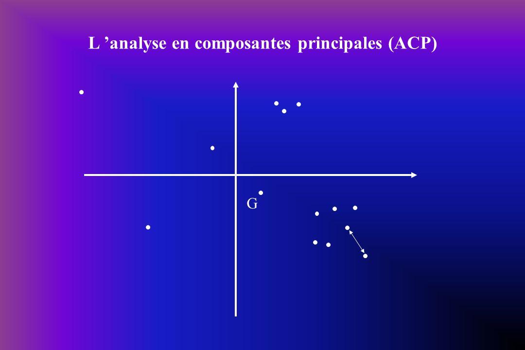 L analyse en composantes principales (ACP) G