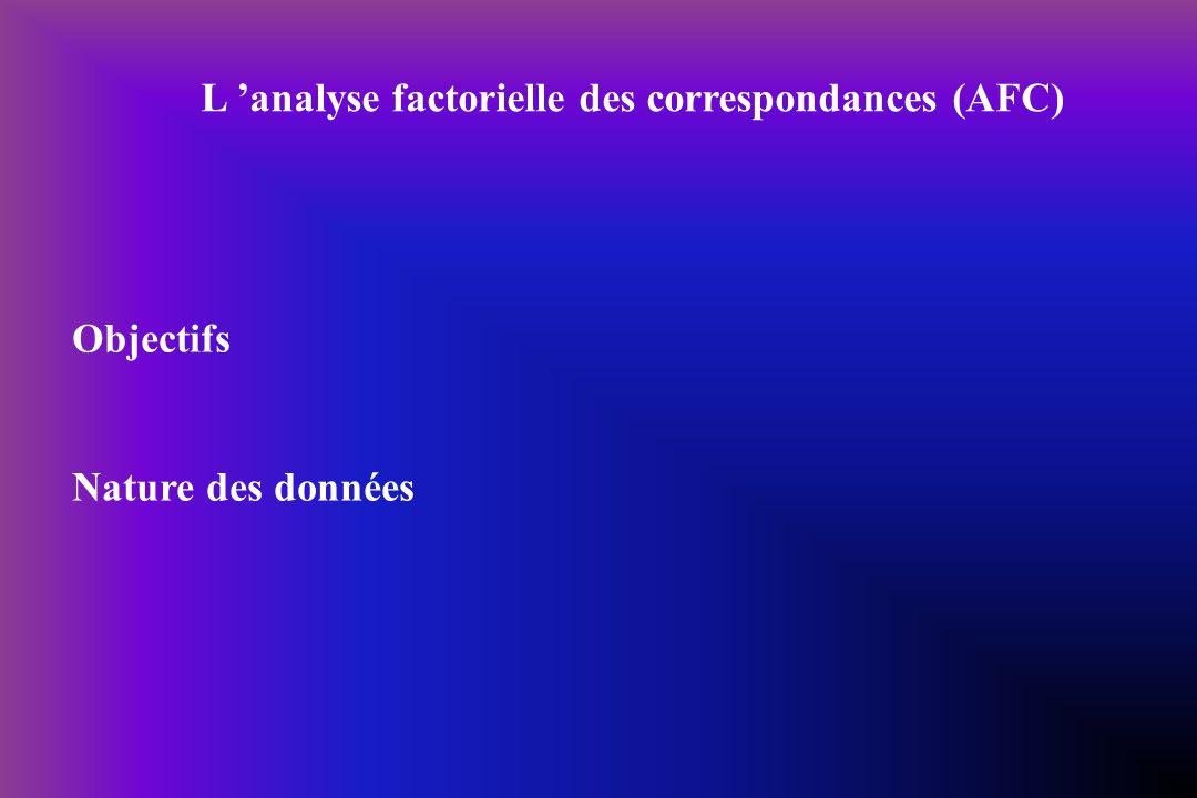 L analyse factorielle des correspondances (AFC) Objectifs Nature des données