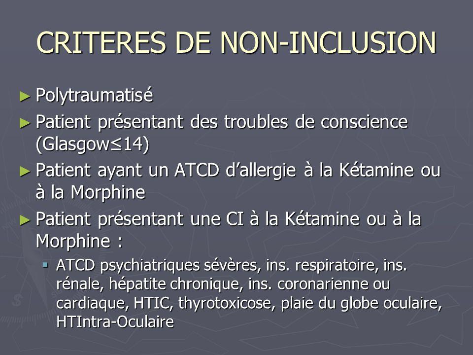 CRITERES DE NON-INCLUSION Polytraumatisé Polytraumatisé Patient présentant des troubles de conscience (Glasgow14) Patient présentant des troubles de c
