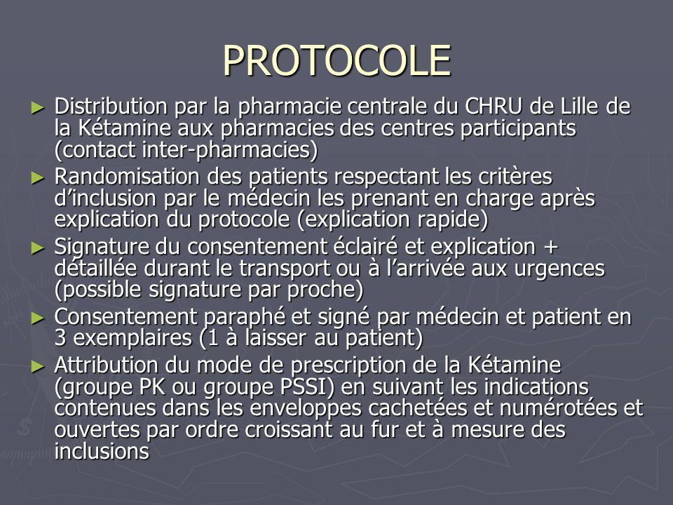 PROTOCOLE Distribution par la pharmacie centrale du CHRU de Lille de la Kétamine aux pharmacies des centres participants (contact inter-pharmacies) Di