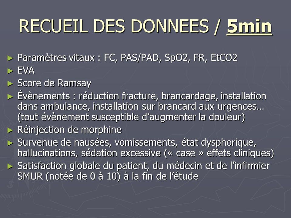 RECUEIL DES DONNEES / 5min Paramètres vitaux : FC, PAS/PAD, SpO2, FR, EtCO2 Paramètres vitaux : FC, PAS/PAD, SpO2, FR, EtCO2 EVA EVA Score de Ramsay S