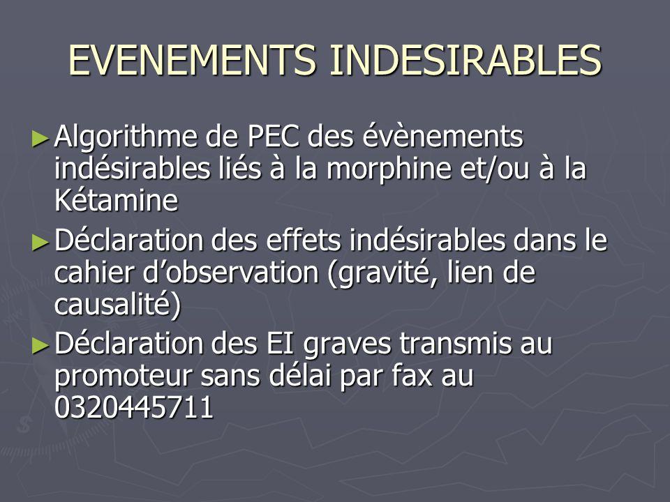 EVENEMENTS INDESIRABLES Algorithme de PEC des évènements indésirables liés à la morphine et/ou à la Kétamine Algorithme de PEC des évènements indésira