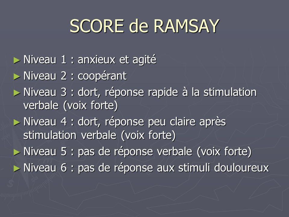 SCORE de RAMSAY Niveau 1 : anxieux et agité Niveau 1 : anxieux et agité Niveau 2 : coopérant Niveau 2 : coopérant Niveau 3 : dort, réponse rapide à la