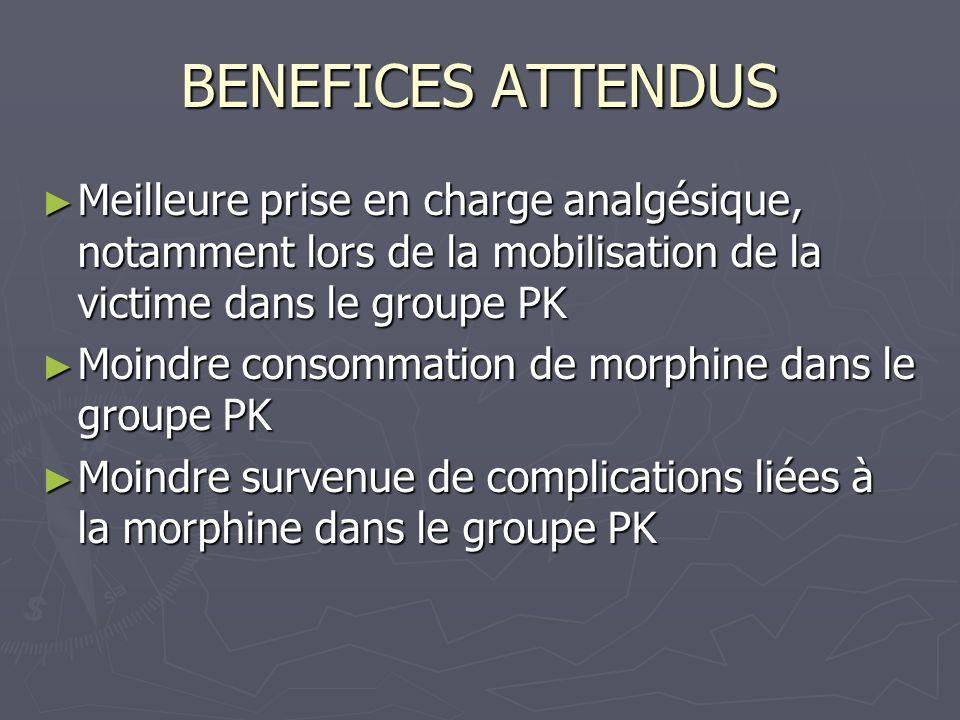 BENEFICES ATTENDUS Meilleure prise en charge analgésique, notamment lors de la mobilisation de la victime dans le groupe PK Meilleure prise en charge