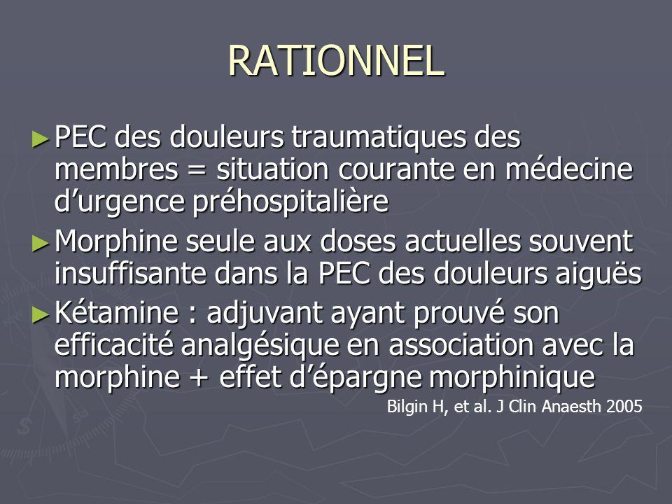RANDOMISATION KETAMINE BOLUS 0,2 mg/kg à T0 MORPHINE IV 0,1 mg/kg à T5min GROUPE PSSI : Perfusion continue de SSI GROUPE PK : Perfusion continue de Kétamine 0,2mg/kg/h EVA > 3EVA < 3EVA > 3EVA < 3 MORPHINE IV 0,05mg/kg/5min MORPHINE IV 0,05mg/kg/5min