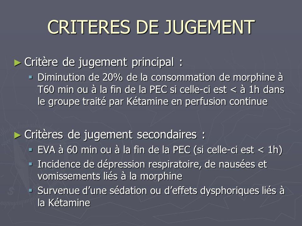 RESULTATS ESCOMPTES Diminution dau moins 20% des besoins en morphine dans le groupe PK Diminution dau moins 20% des besoins en morphine dans le groupe PK Diminution ou stabilité de lincidence des effets secondaires liés à la morphine dans le groupe PK Diminution ou stabilité de lincidence des effets secondaires liés à la morphine dans le groupe PK Pas de survenue deffets secondaires significativement + important dans le groupe PK Pas de survenue deffets secondaires significativement + important dans le groupe PK