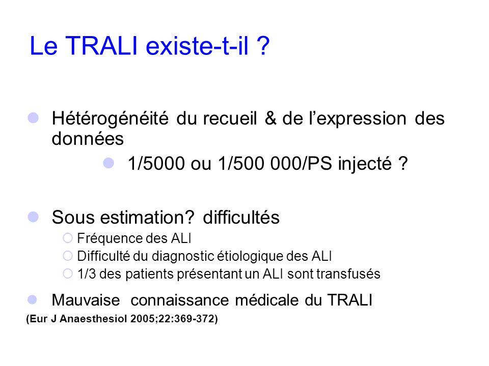 Le TRALI existe-t-il ? Hétérogénéité du recueil & de lexpression des données 1/5000 ou 1/500 000/PS injecté ? Sous estimation? difficultés Fréquence d