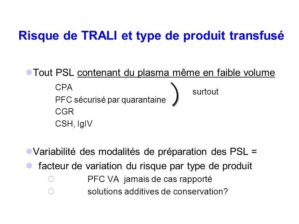 Tout PSL contenant du plasma même en faible volume CPA PFC sécurisé par quarantaine CGR CSH, IgIV Variabilité des modalités de préparation des PSL = f