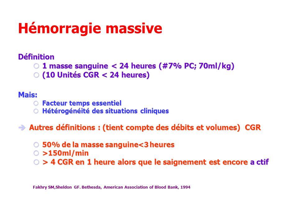 Hémorragie massive Définition 1 masse sanguine < 24 heures (#7% PC; 70ml/kg) 1 masse sanguine < 24 heures (#7% PC; 70ml/kg) (10 Unités CGR < 24 heures