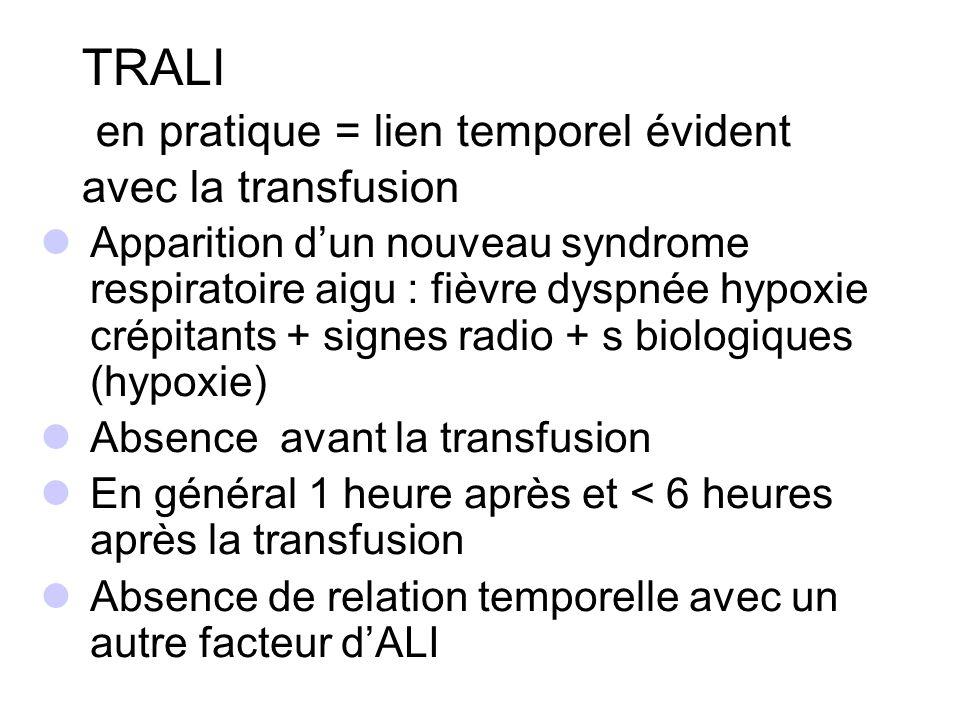 Apparition dun nouveau syndrome respiratoire aigu : fièvre dyspnée hypoxie crépitants + signes radio + s biologiques (hypoxie) Absence avant la transf