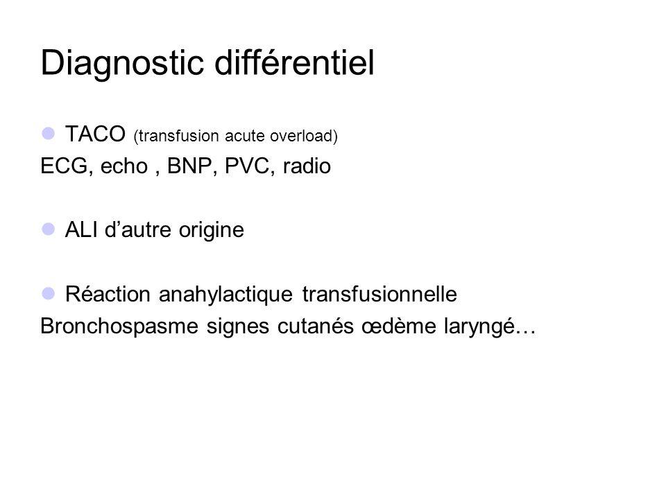 Diagnostic différentiel TACO (transfusion acute overload) ECG, echo, BNP, PVC, radio ALI dautre origine Réaction anahylactique transfusionnelle Bronch