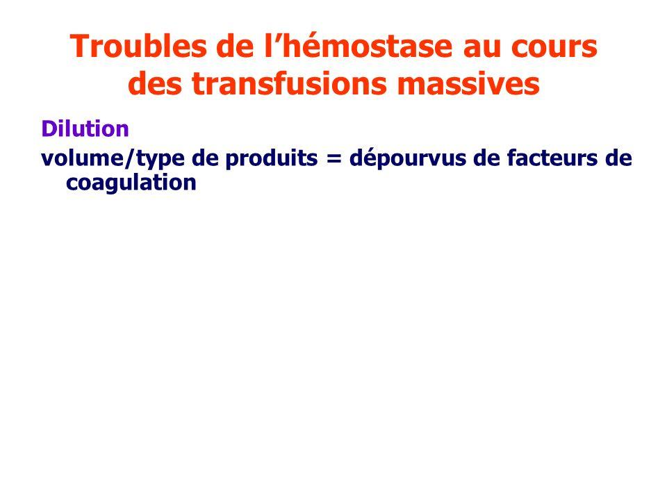 Dilution volume/type de produits = dépourvus de facteurs de coagulation Troubles de lhémostase au cours des transfusions massives