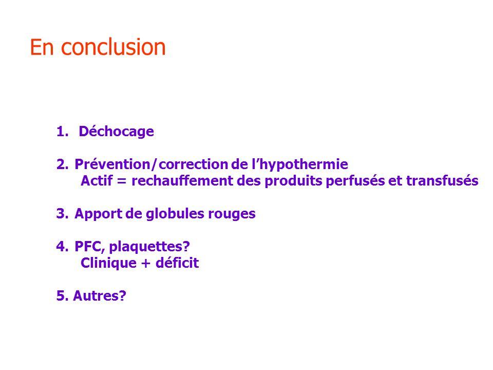 1. Déchocage 2.Prévention/correction de lhypothermie Actif = rechauffement des produits perfusés et transfusés 3.Apport de globules rouges 4.PFC, plaq