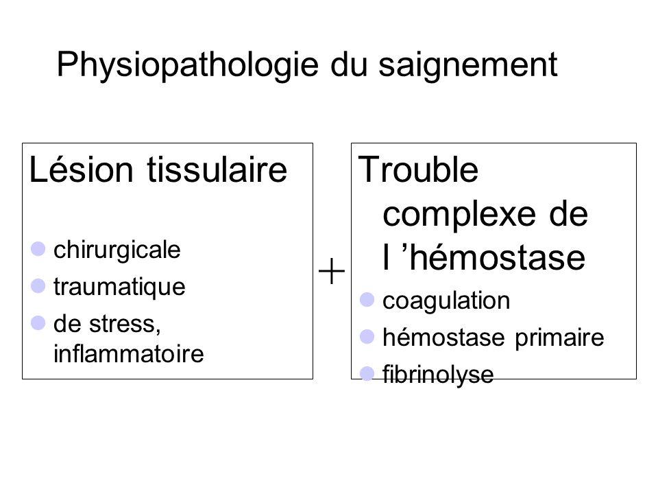 Physiopathologie du saignement Lésion tissulaire chirurgicale traumatique de stress, inflammatoire Trouble complexe de l hémostase coagulation hémosta